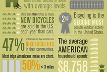 Up With Bicycling! / Bicycling is a great way to save gas and money, get exercise and experience your community! / by Sustainable America
