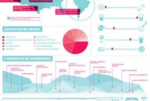infographics / by Eva Guasch