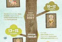 Milestones/Growth Development of Babies and Kids / by Heather Barkhurst
