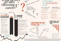 Exploring Careers / by Career Development Ctr SUNY Plattsburgh