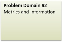 """Problem Domain #2: Metrics and Information  / Accounting systems and reports, standard operating procedures and processes, costing and financing """"green"""" projects, carbon neutrality, impact assessment, outcome analysis / by G3 Going Green Globally"""