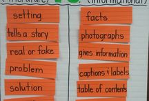 Grade 1/2 Literacy / by Joy Coutts