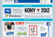 Infographics / by Putra Perdana