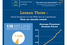 Domains / Cool domaining stuff / by Thinker SEO