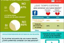 Infografías / by NorfiPC