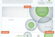 Infographics / by Sophia B.
