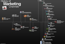 Visualize Marketing / The power and fun of infographics. / by Amy Welsh