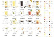 Beverages / by Amanda Gautreaux
