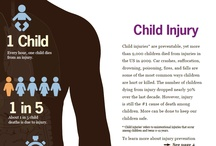 Injury Prevention / by Safe Kids Worldwide