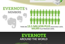 Evernote I have been loving since 2010 / Evernote which help me collect all the valuable information without doubts... I will say to 'Evernote' - THANKS, always. http://bit.ly/Pkorea http://bit.ly/Bkorea / by Sam Yoonsoo Yoo
