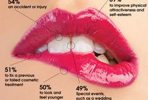 Smile Stats / by American Academy of Cosmetic Dentistry