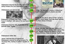 Shakespeare Infographics / by NoSweatShakespeare
