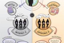 Infographics / by Abel Gálvez