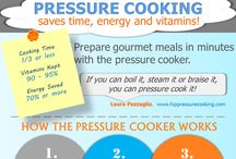 Take the pressure down♫♪ / Learning to use my pressure cooker. / by Mummy McTavish