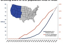 EcoWest Growth / EcoWest.org graphics, maps and other data visualizations that focus on population growth in the American West. / by Mitch Tobin