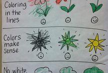 Elementary Art-Videos/Rubrics/Classroom / by Allison Foster