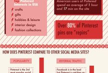 Pinterest / Get Pinterest stats and advice to help you pin your business to the top.  / by The Art of Online Marketing