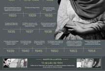 La Frida / Frida Kahlo - artwork, editorials, etc.  / by M S