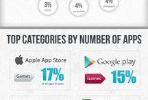 Infografiky z celého světa / by Milujeme infografiky!
