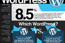 Wordpress / All things relating to the number one blogging platform & CMS on the planet, Wordpress! Tips, tricks, themes, widgets and plugins galore. / by Adrian Fusiarski