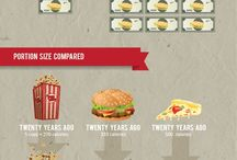 Food Facts / by T Shapiro