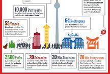 Infografiken / by Immonet