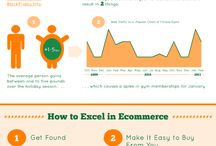 eCommerce / by Mary Wang