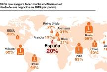 Encuesta mundial de CEOS / by PwC Spain