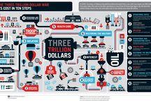 Information graphics / by Joulu Irena Zablotska