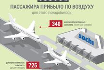 Infographics / by Aviasales.ru