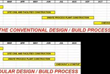 Modular Process Systems / by EPIC Systems, Inc