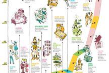 Infographics / by Jennifer Nakamura