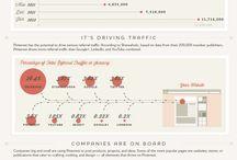 Infographics / by Monika Patacova