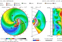 Space Weather Forecasts / by The Sun Today
