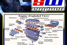 How Does Diesel Engine Works / Southwest Engines is the largest used engines database in the U.S. offering the lowest prices and highest quality. Popular used engines and transmissions we carry include Honda Civic and Accord Vtech Engines, Ford Ranger, Ford F150, Ford Explorer, Toyota Camry, Tacoma engines and much more. Visit us on http://www.swengines.com/ / by SWEngines