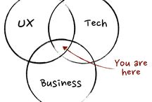Product Manager / by Kevin Reeves