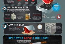 Roast Beef / Recipes using beef roasts / by Cattle Empire