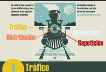 Infografias / Infografías en Español sobre Social Media / by Grupo Rural Media