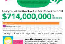 Girl Scouts / by Becky Zanner