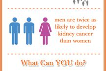 Kidney Cancer Support  / by S M