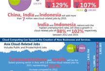 Infographics / by Tech in Asia