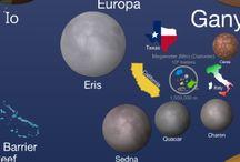 Astronomy Planetology / by Joshua Oakley