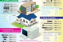 Infographics / by Satol Skg