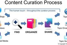 Content Curation / by Contenteur