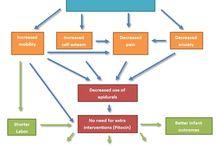 Cesarean Prevention / by International Cesarean Awareness Network (ICAN)