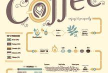 Coffee <3 / by Amy Valentine