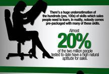 Inbound Marketing Wisdom / by InboxVision .com
