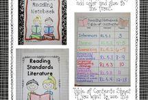 5th grade <3 / by Allison Dennehy