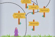 Inspiring Islamic Picture / by Dani Siregar