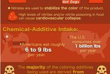 Fun facts to read / by Lynn Coffman